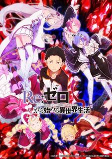 аниме Re Zero скачать торрент - фото 2
